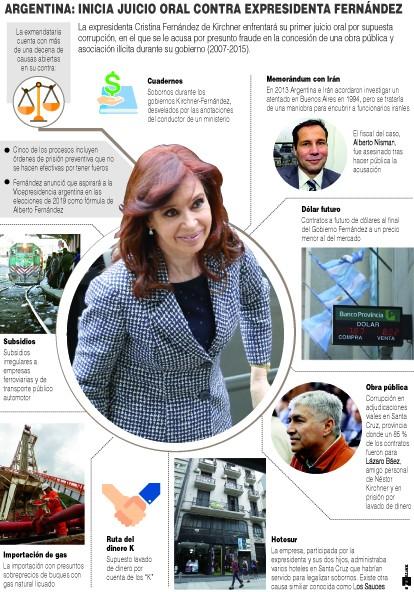 Juicio-oral-contra-expresidente-argentina